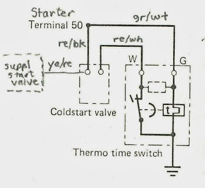 cold_start wiring 924board org view topic way to test warm up regulator? wur thermal switch wiring diagram at gsmportal.co
