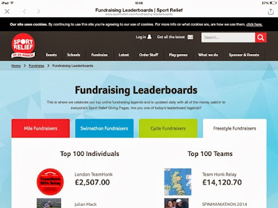 Sport Relief top fundraisers