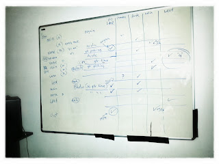 Song structure whiteboard