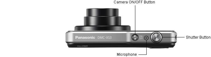 Panasonic_Lumix_XS3