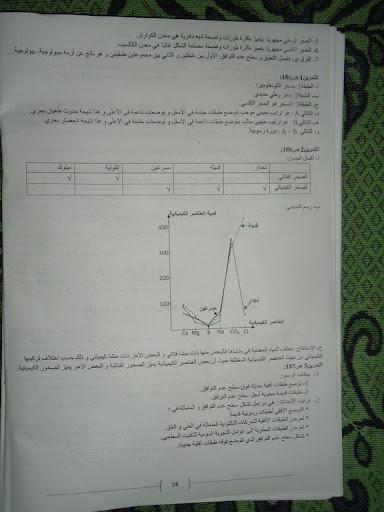 ملخص دروس العلوم الطبيعية مع 3.jpg