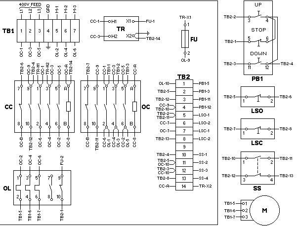 schema electrica secundara - usa garaj
