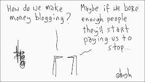 How do we make money blogging?