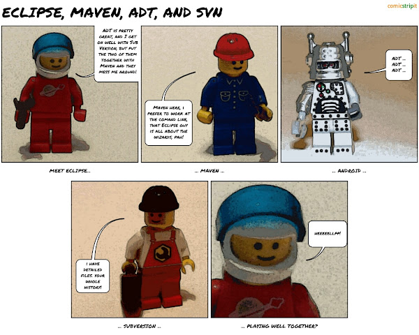 Android Maven Eclipse Subversion, a lego comic strip made with Comic Strip It!