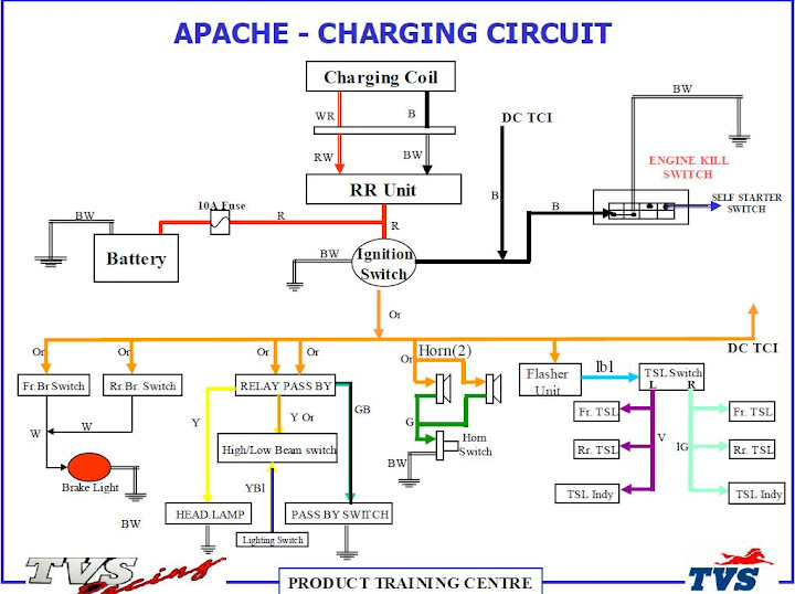 CK2 tvs apache rtr 180 page 990 tvs apache wiring diagram at couponss.co