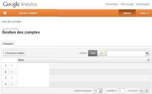 Nouveau compte sur Google Analytics