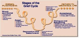 Understanding how PCOS and grief intertwine