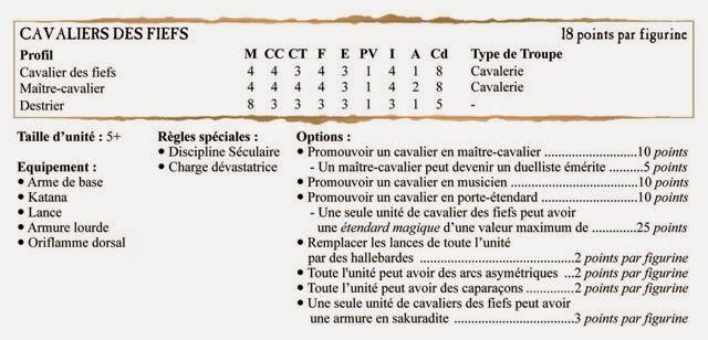 [Warhammer Fantasy] Mes Nippons ! *** Les kirins (et fin !) *** - Page 4 Nippons_SamuraisCavalerieB