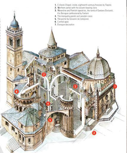 materiały reklamowe miasta Bergamo