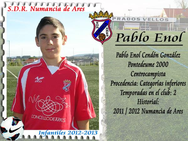 ADR Numancia de Ares. Pablo Enol.