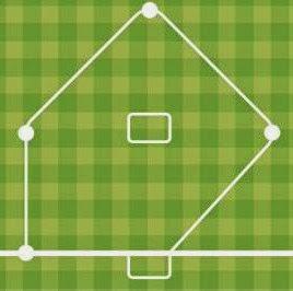 campo de rounders, regras da Rounders England