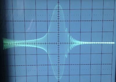 Ramp Linearity Ramp Genarator Radio Frequency
