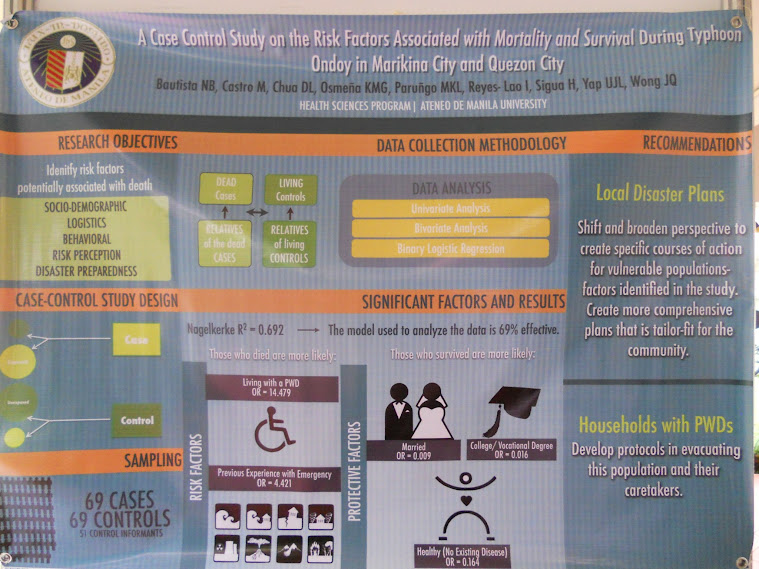 LEAN CC Poster: A case control study on the risk factors associated with mortality and survival during typhoon Ondoy in Marikina City and Quezon City