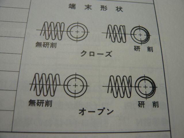 圧縮ばねの端末形状