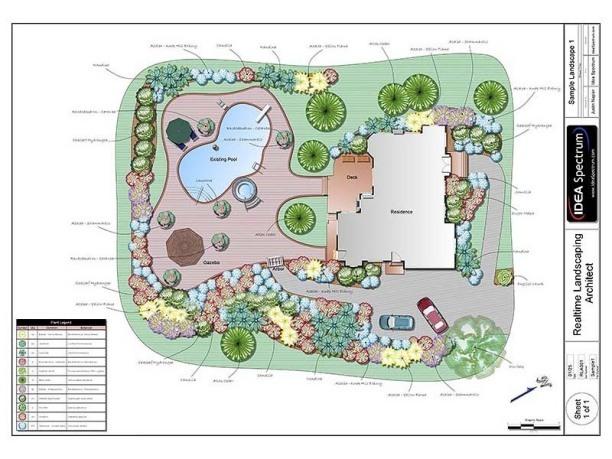 Ogden Botanical Gardens Landscape Design Basics Class