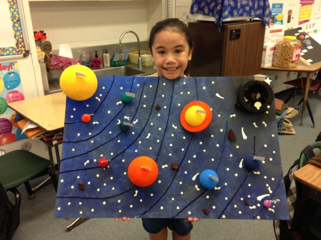 mrs tamashiro s third grade class more solar system projects