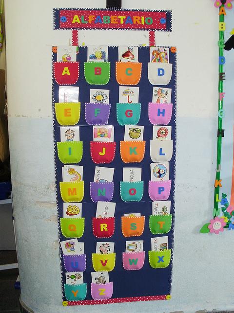 Educa o em destaque sugest es para trabalhar com o alfabeto for Como colocar papel mural