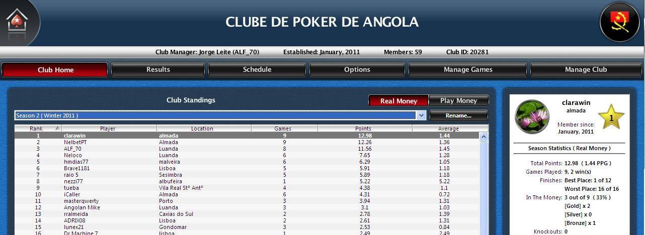 Poker em angola