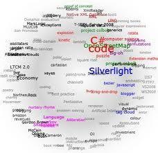 Tag cloud comulus MY website design BLOG