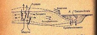 derivacontinenti-3