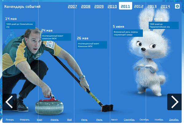 календарь событий олимпиады сочи 2014
