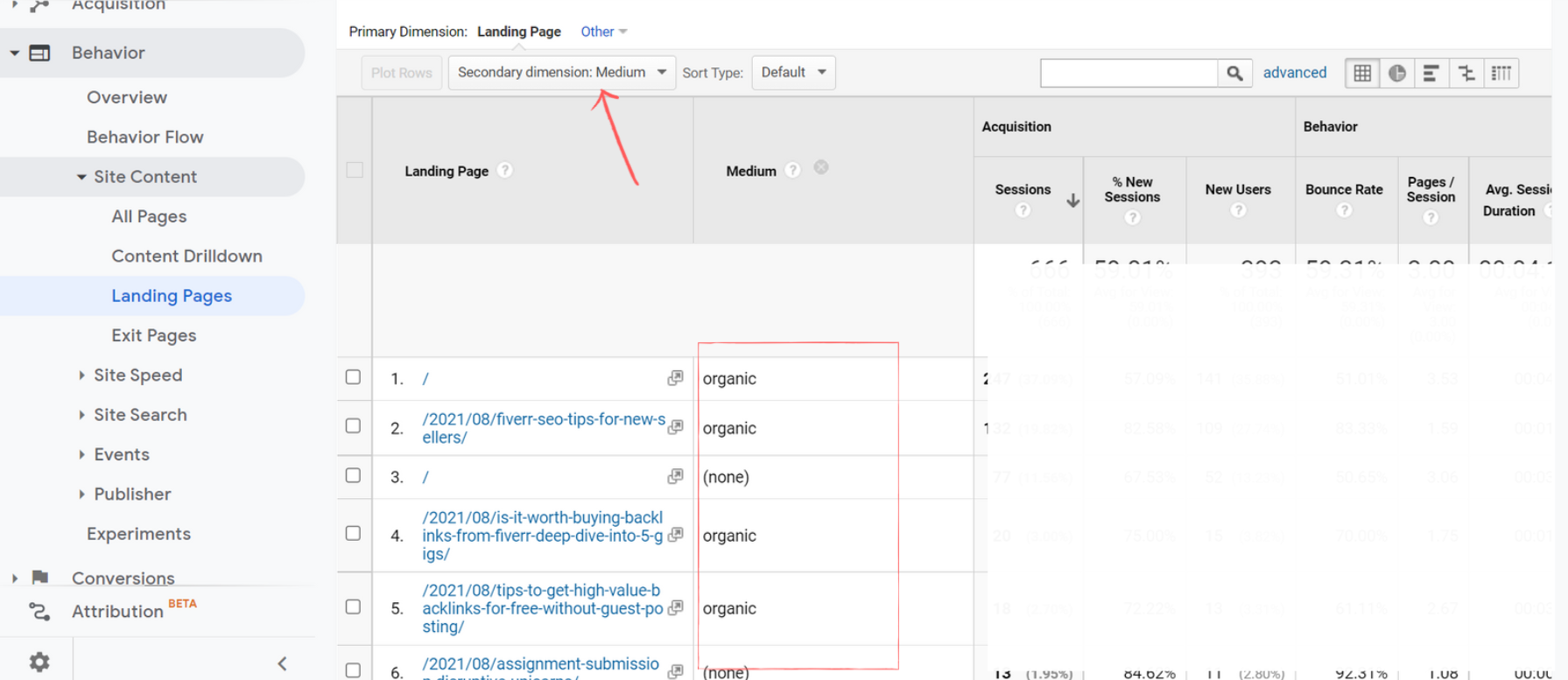 Check which pages generate the most organic traffic.
