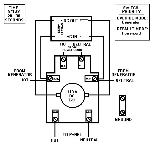 Onan 4500 Generator Wiring Diagram on wiring diagram for rv transfer switch