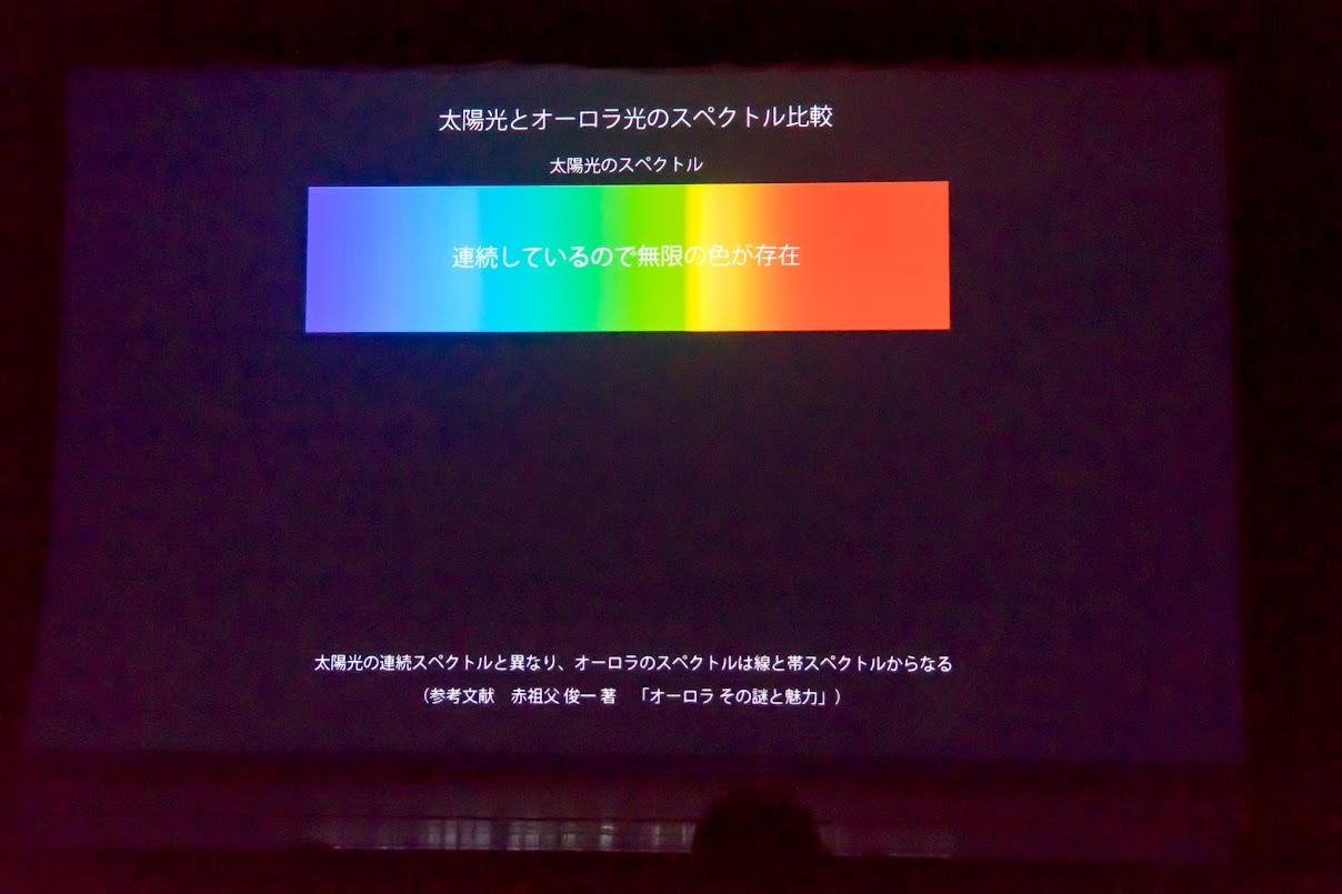 太陽光とオーロラ光のスペクトル比較