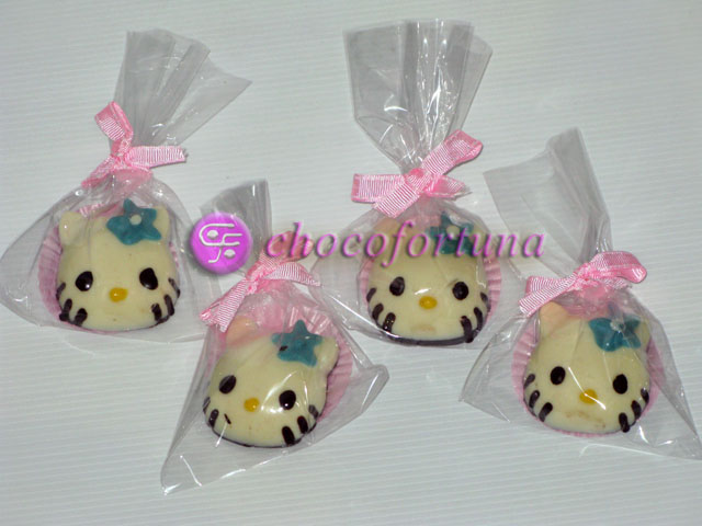 Hello Kitty Head - Blue