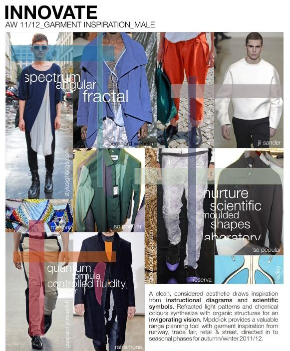 Men's F/W 2016-12 Innovate Trend Mpdclick.com