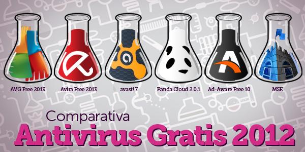 Mejores Antivirus Gratuitos del 2012