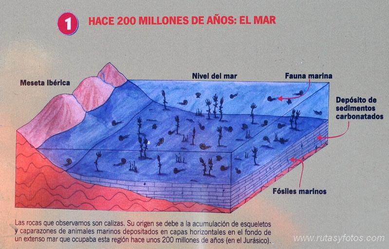 Sierra Chimenea y Torcal de Antequera