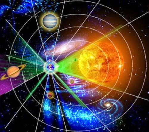 La Importancia De La Astrologa En La Wicca