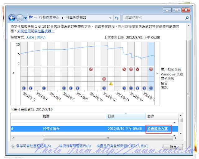 Windows%2520Reliability 2