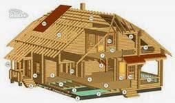 выбираем дом из дерева