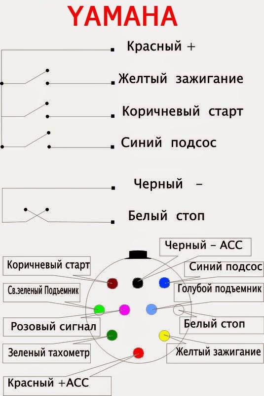 Схема работы аппаратов