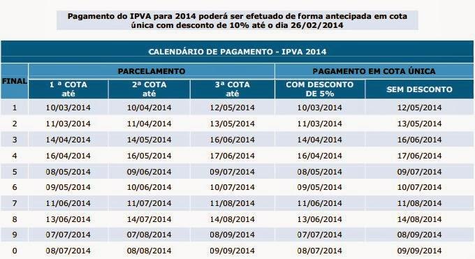 CALENDÁRIO DE PAGAMENTO - IPVA 2014