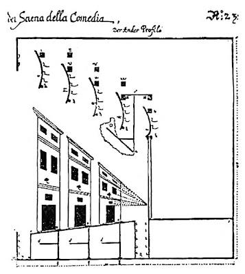 Схема размещения верхнего