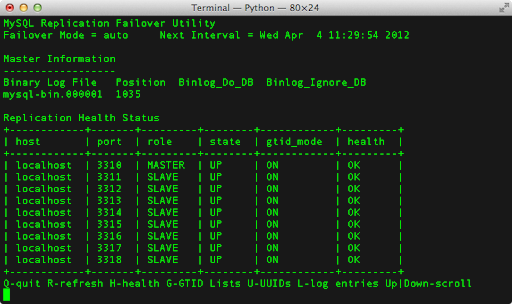 failover-2012-04-3-20-40.png