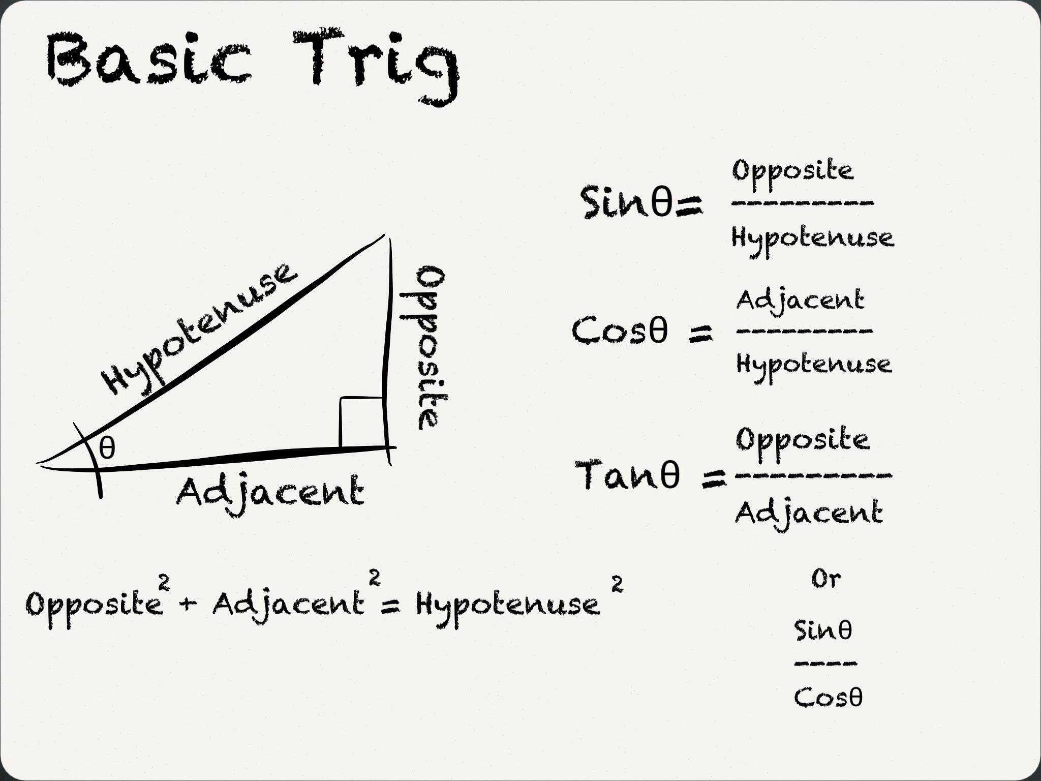 On Trigonometry And Measuring Trees Pt1