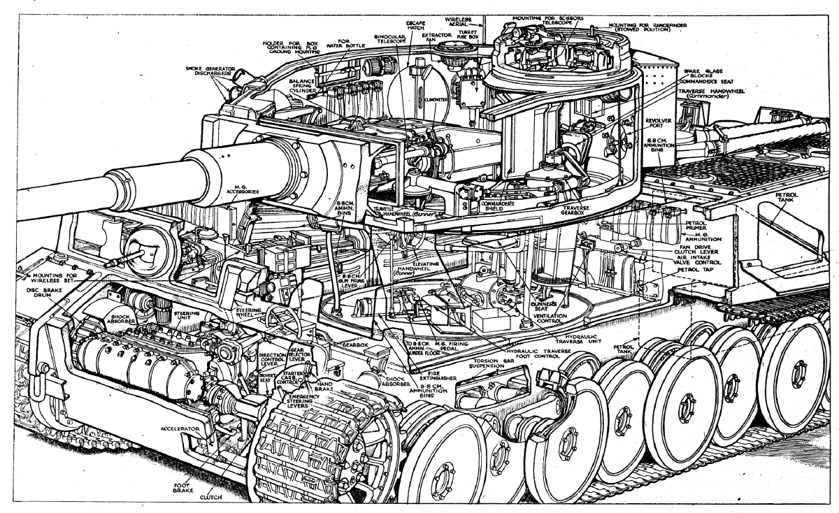 ww2 tank schematics  ww2  get free image about wiring diagram