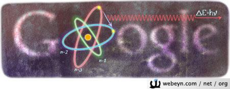 Niels Bohr logosu