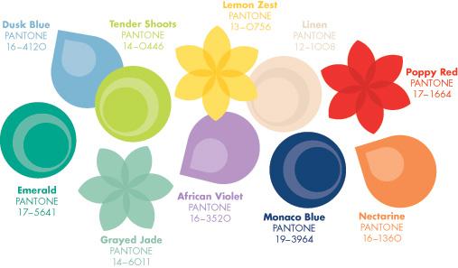 As cores da Moda 2013