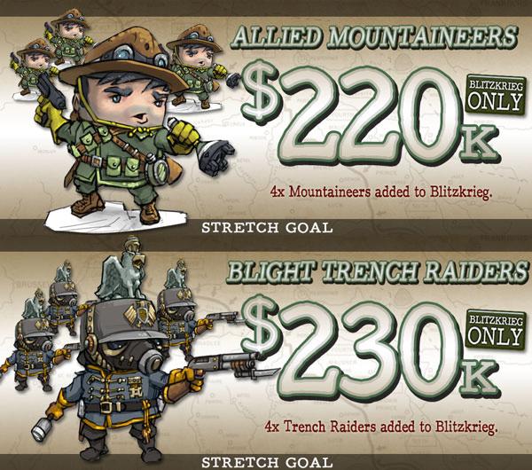 Rivet War miniatures boardgame