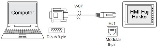 HMI Fuji Cable