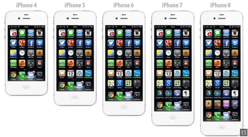 iphone 5 height images
