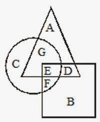sbi po sample material reasoning logical venn diagrams mcqs