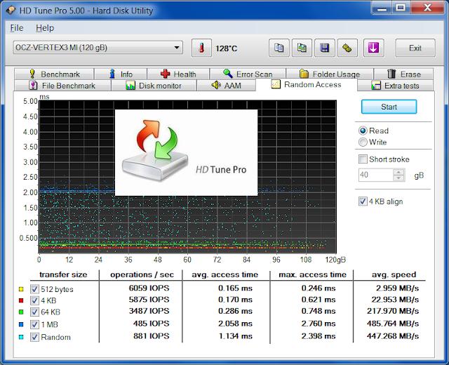 HD Tune Pro 5.0 + Crack - phần mềm kiểm tra lỗi HDD tốt