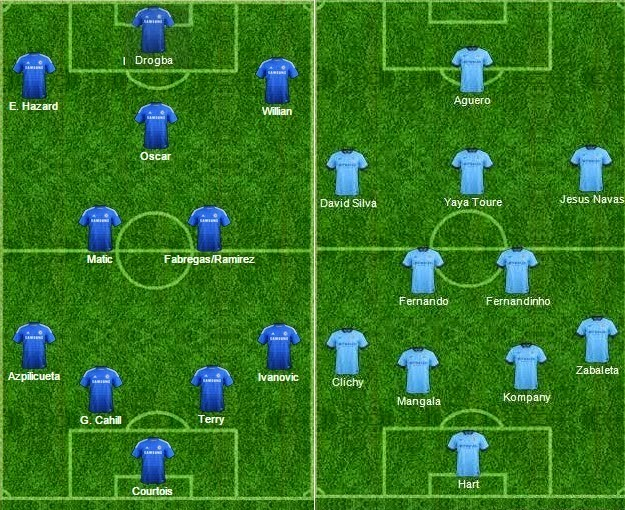 Chelsea Vs Man City: Chelsea Vs Man City 2015 Possible Lineups & Predictions