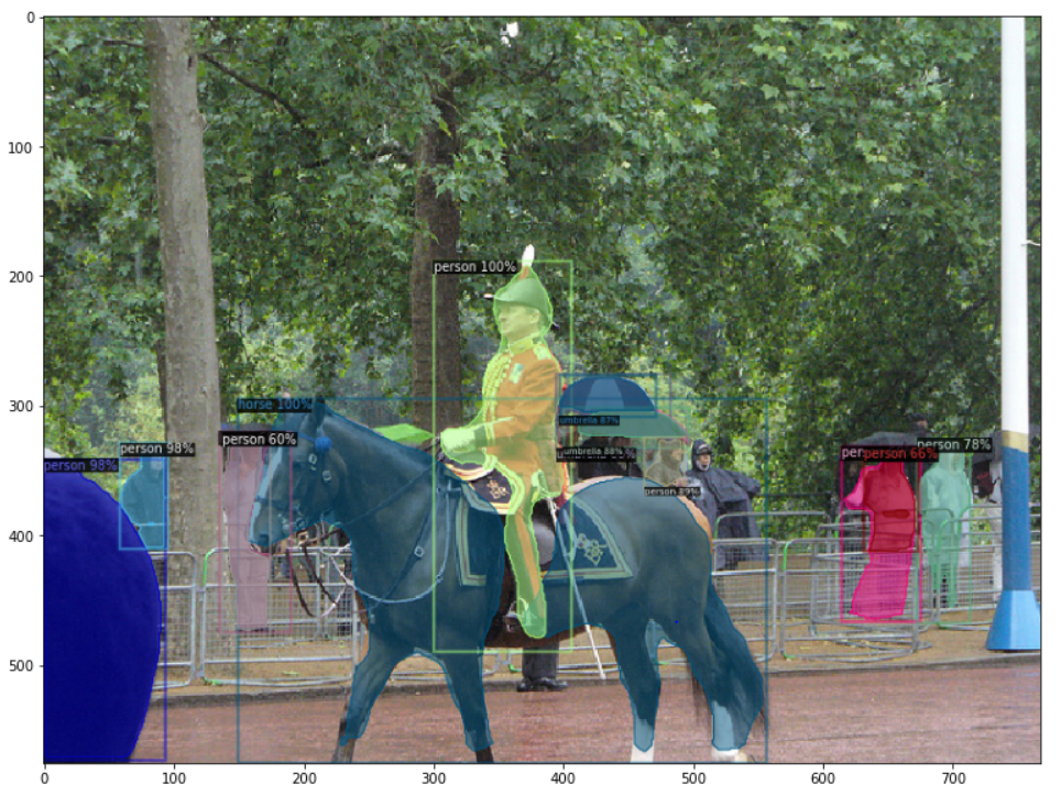 sample image   object detection with detectron2